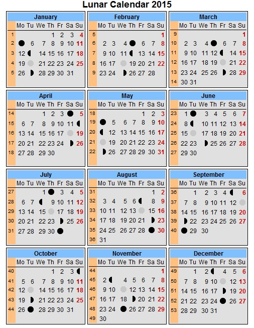 Chinese lunar calendar 2015 gender